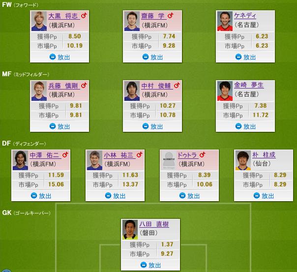 【J特】2012 Week9 編成 #fansaka #ファンサカ
