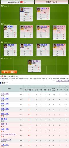 【J特】2012 Week13 結果 #fansaka #ファンサカ