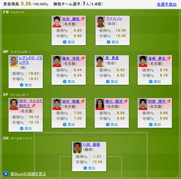 【J特】2012 Week13 編成 #fansaka #ファンサカ
