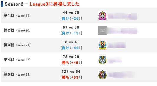 2012 J1ファンサカ バトルリーグ