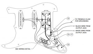 ストラトキャスターのSSH配線図(1)
