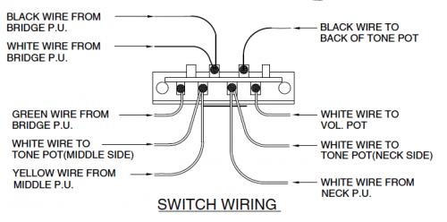 ストラトキャスターのSSH配線図(2)