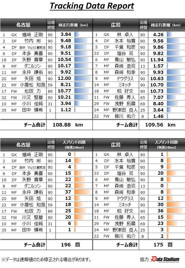 05vs広島