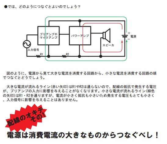 アンプ配線のオキテ