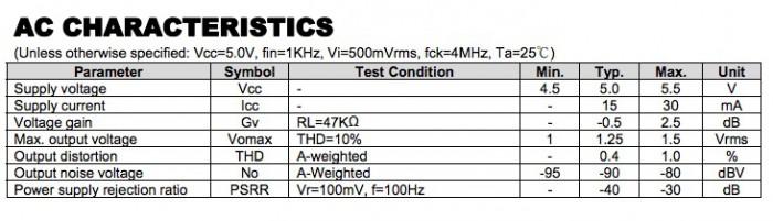 PT2399消費電力