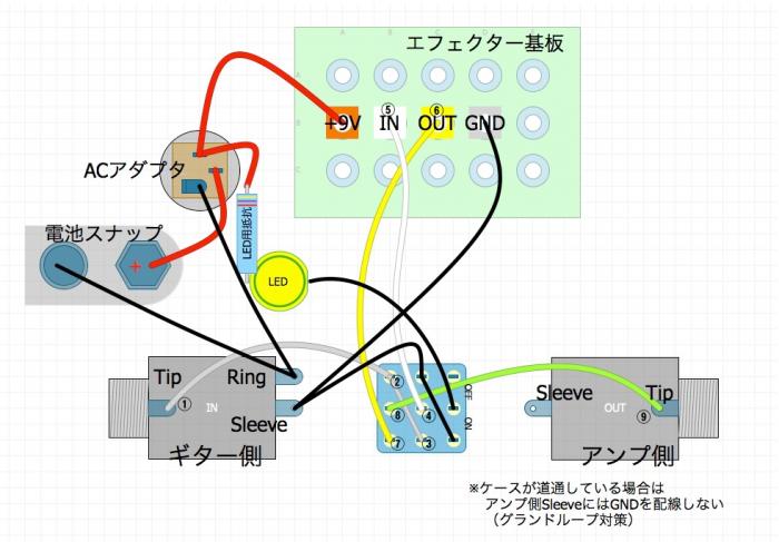 トゥルーバイパス配線の方法(3PDTスイッチの配線)#2