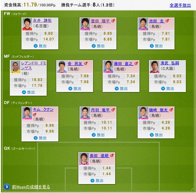 【J特】2012 Week15 編成 #fansaka #ファンサカ