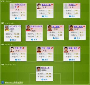 2012 J1 Week25 編成 #fansaka #ファンサカ