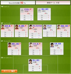 2012 J1 Week30 結果=82Fp #fansaka #ファンサカ
