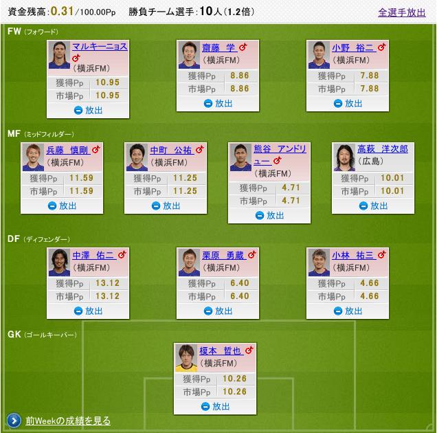 【J特】2012 J1 Week32 編成 #fansaka #ファンサカ