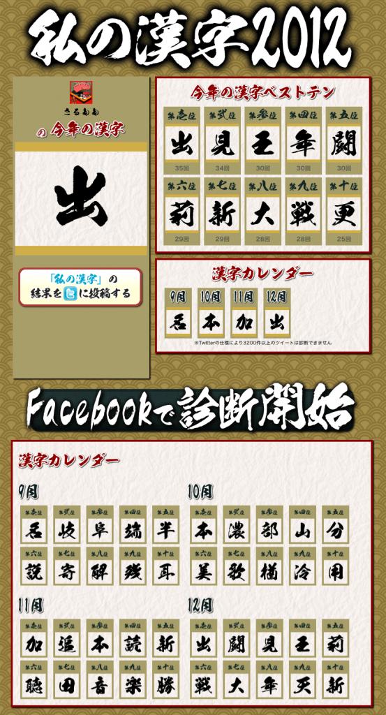 さるももの漢字2012 - 私の漢字2012