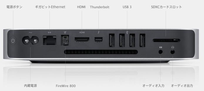 Mac mini 2012 背面