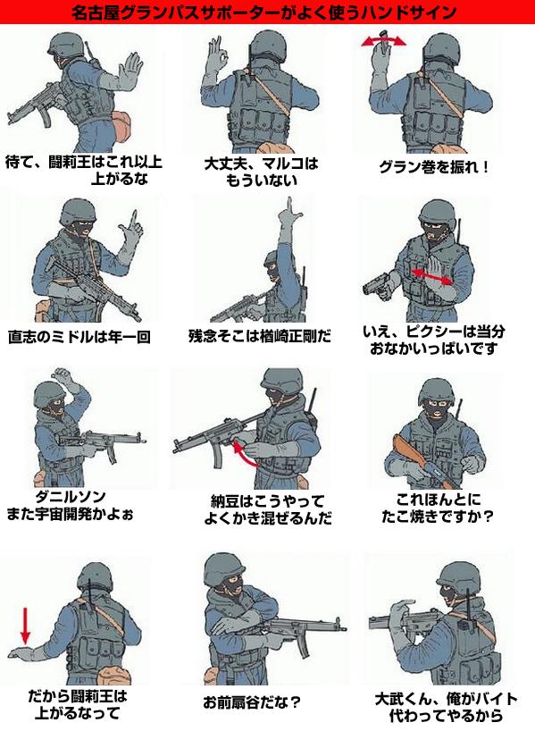 名古屋グランパスサポーターがよく使うハンドサイン