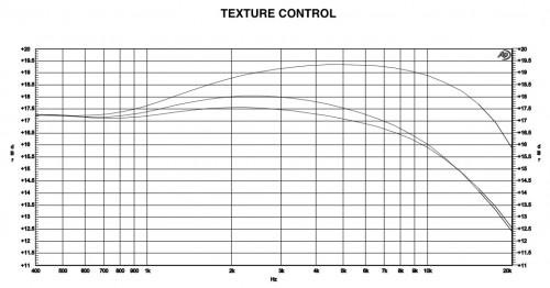 テクスチャコントール Texture control
