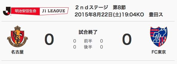 2015/08/22 J1-2nd-08節 ホームFC東京戦・観戦記(0▲0)